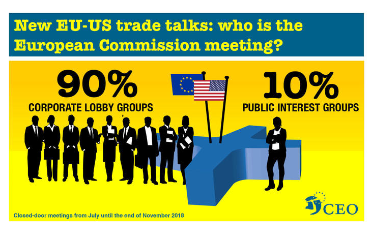 TTIP reloaded: big business calls the shots on new EU-US trade talks