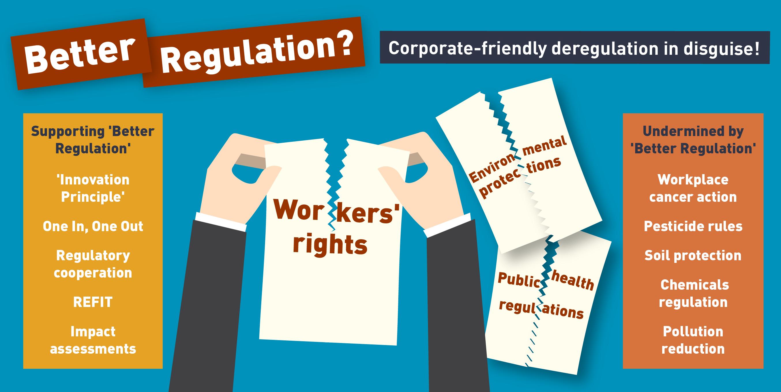 Better Regulation image