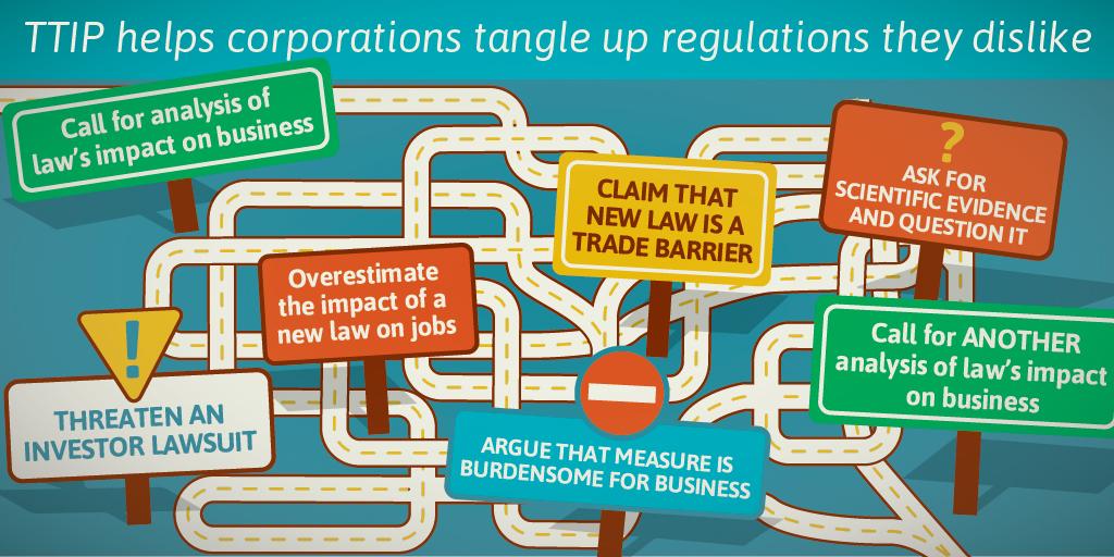 Better Regulation TTIP