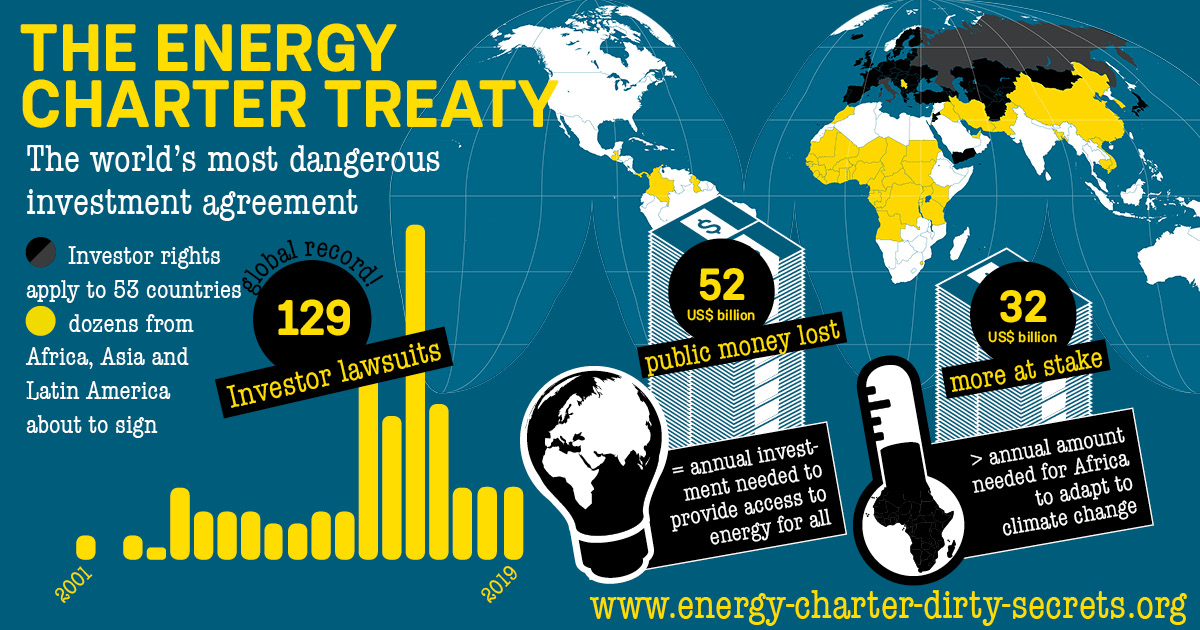 Infographic most dangerous investment treaty