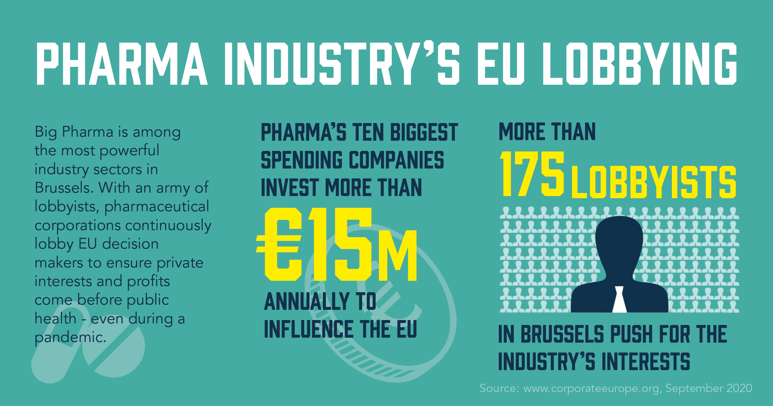 Power and profit during a pandemic | Corporate Europe Observatory