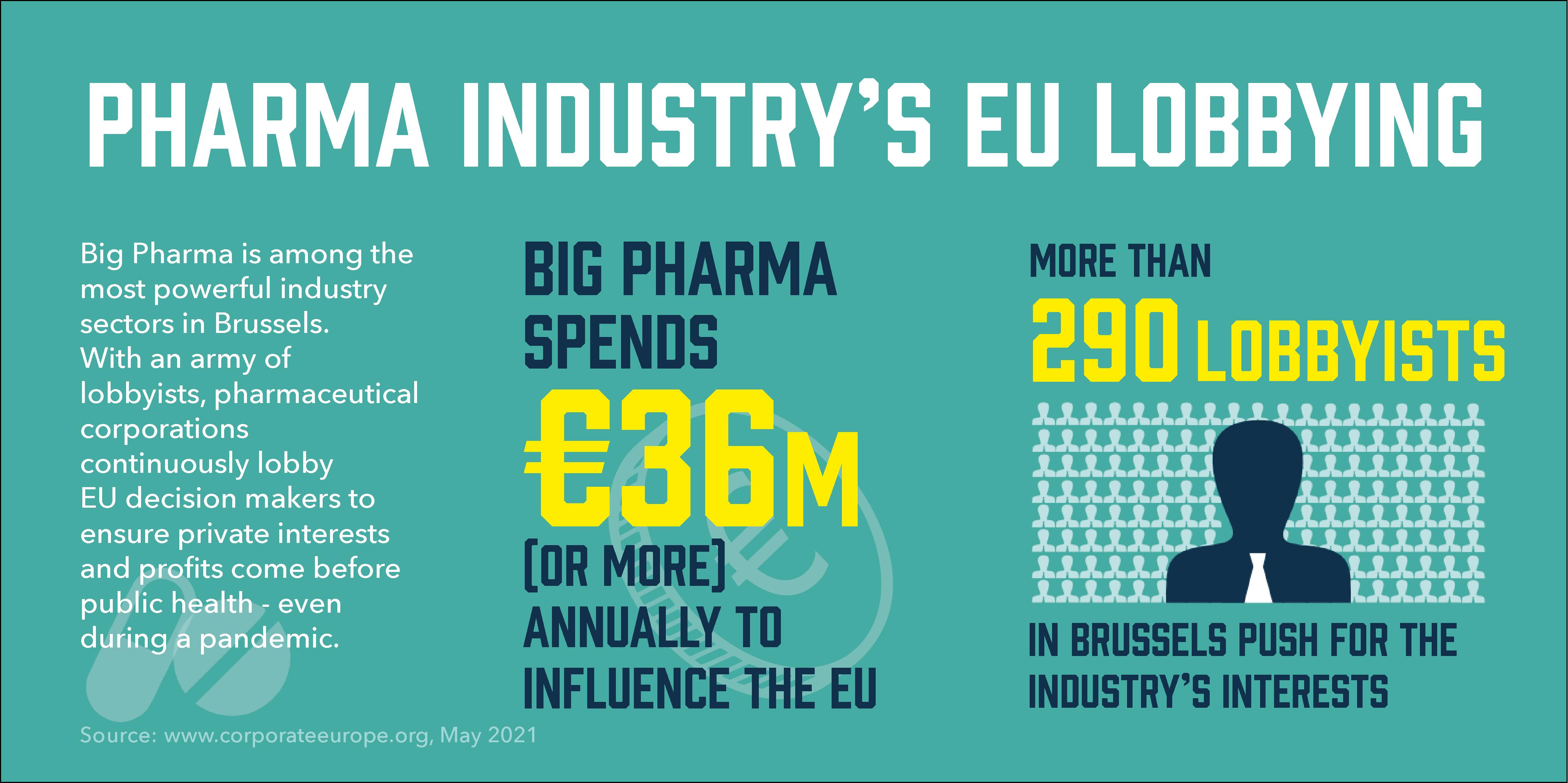 Big Pharma lobbying firepower