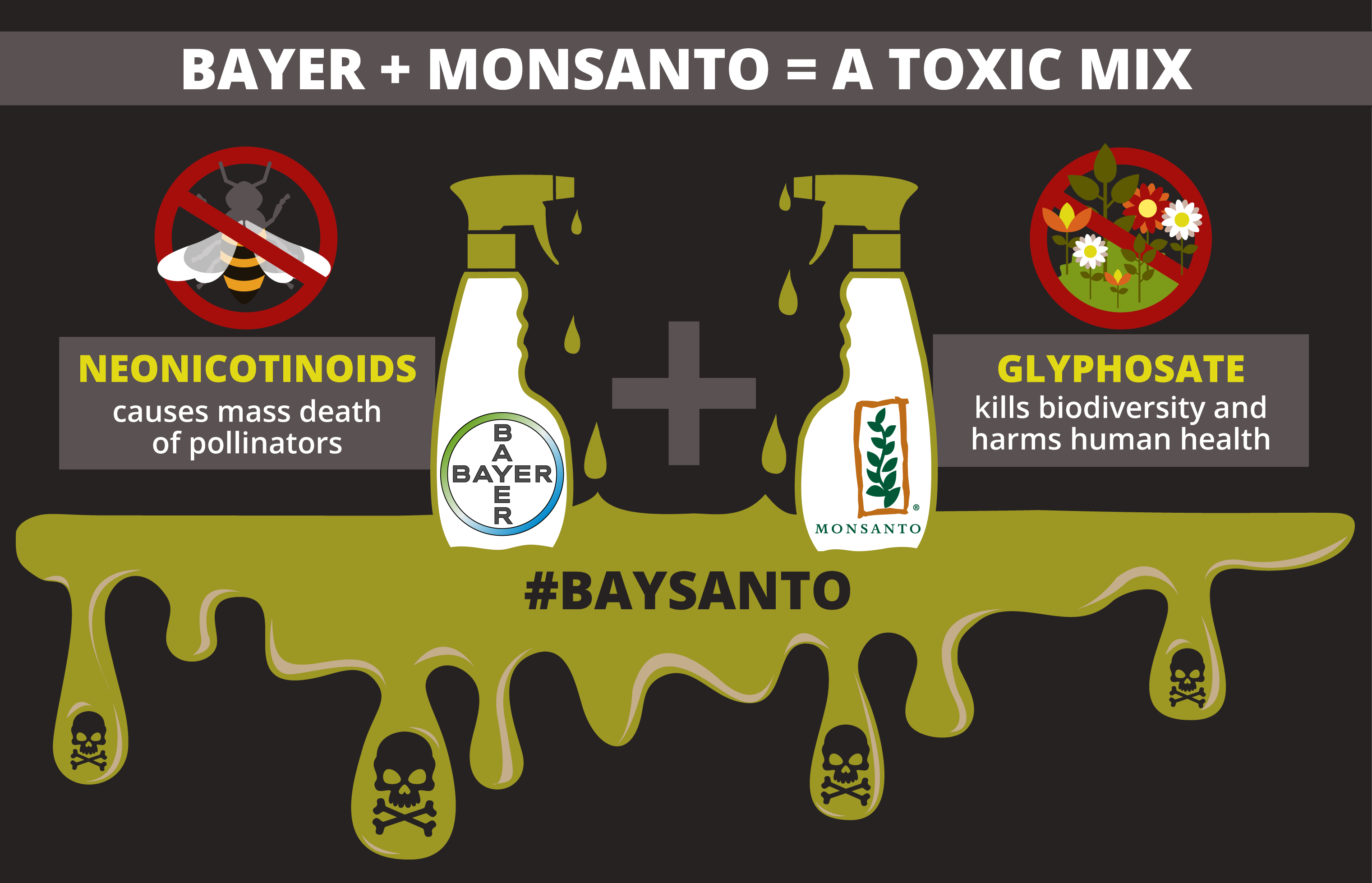 Image result for monsanto bayer