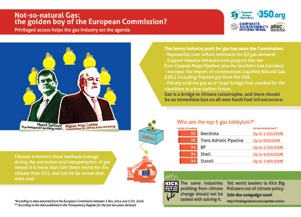 Not-so-natural-gas; provileged access; Cañete; Šefčovič; EU climate policy; corporate lobby
