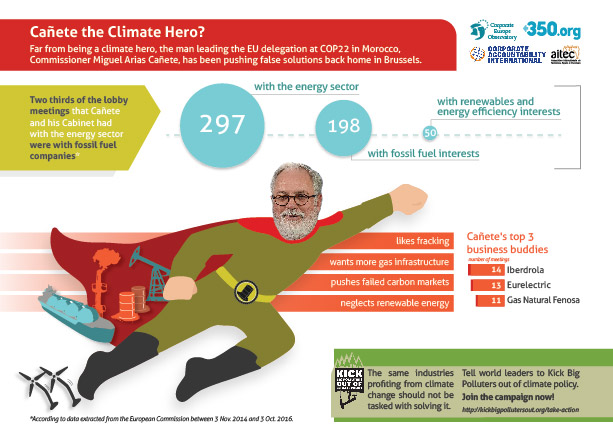 Cañete climate hero? EU climate policy; COP22; corporate capture; lobby; false solutions