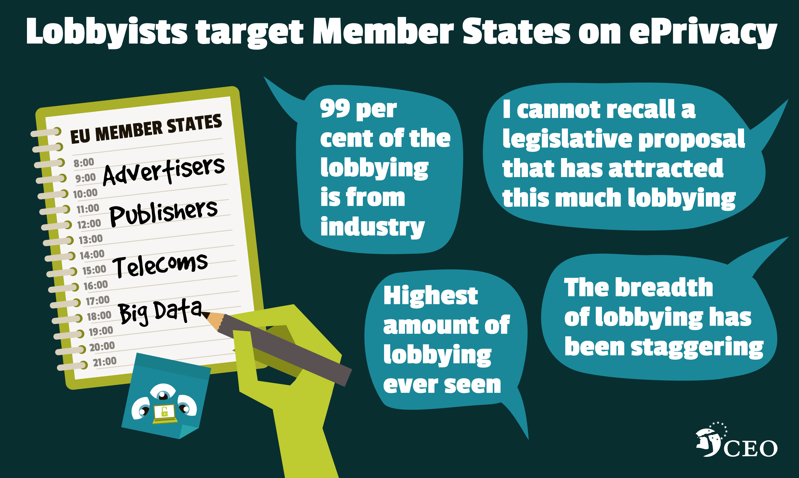 Shutting Down Eprivacy Lobby Bandwagon Targets Council Corporate