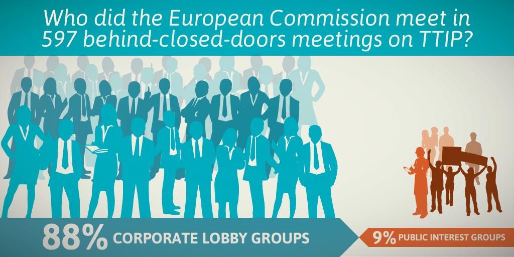 Amb qui s'ha trobat la Comissió Europea en les seves 597 reunions sobre  el TTIP a porta tancada