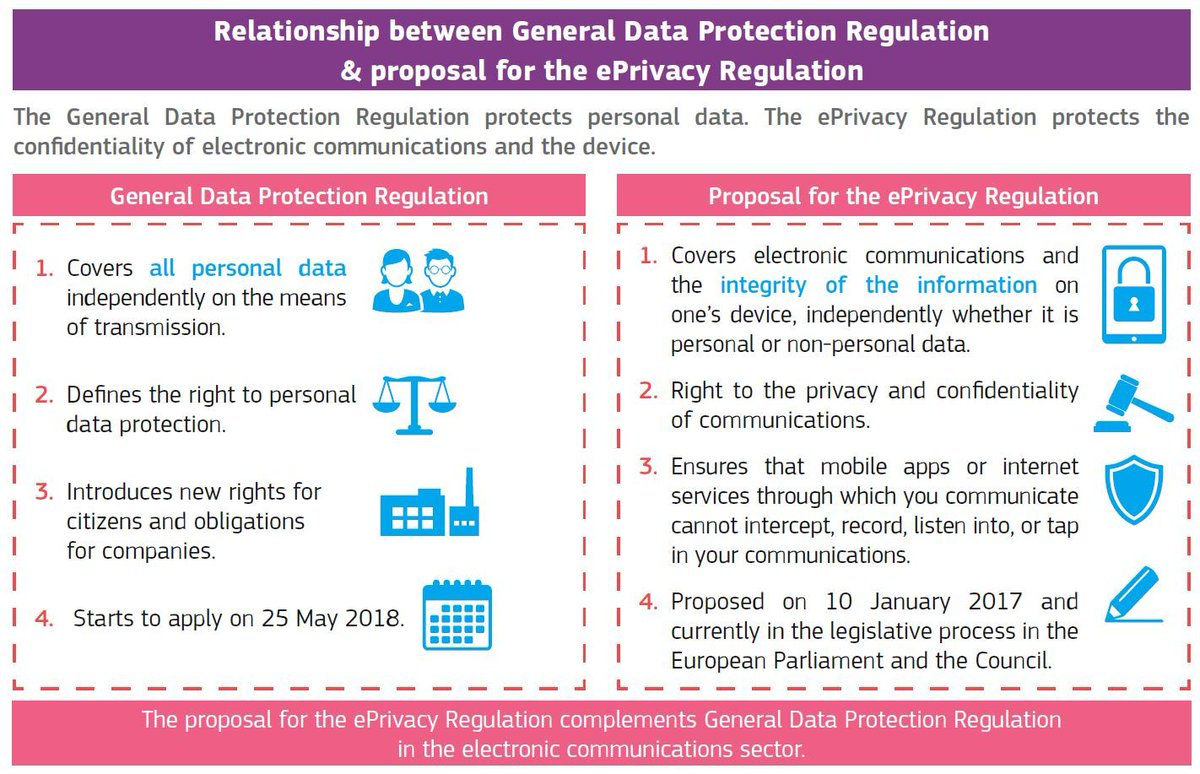 What danger is fraught with the consent to the processing of personal data