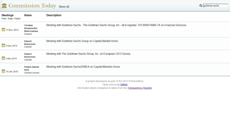 Goldman Sachs 'updates' lobby registration and reports x14