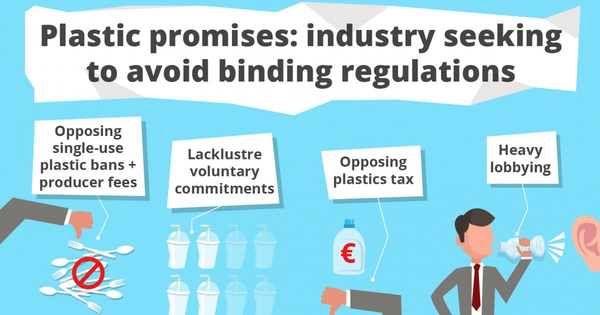 Plastic promises | Corporate Europe Observatory