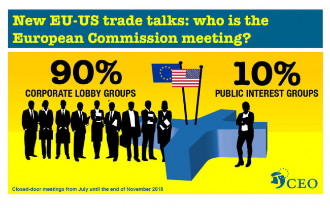 TTIP reloaded infographic