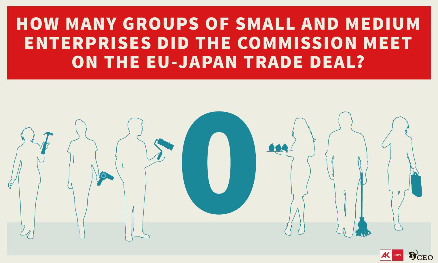 Corporate Europe Observatory – JEFTA: An exclusive trade between EU ...