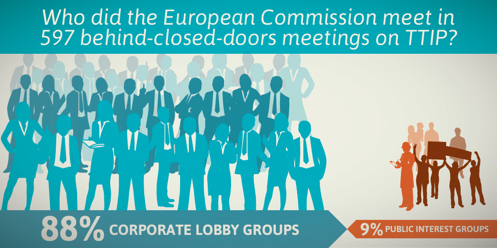 corporate lobbying Corporate europe observatory has started a new workstream to publish investigations which expose corporate lobby influence over the.